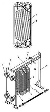 Уплотнения теплообменника Машимпэкс (GEA) LWC 150S Артём средства для удаления отложений в теплообменниках