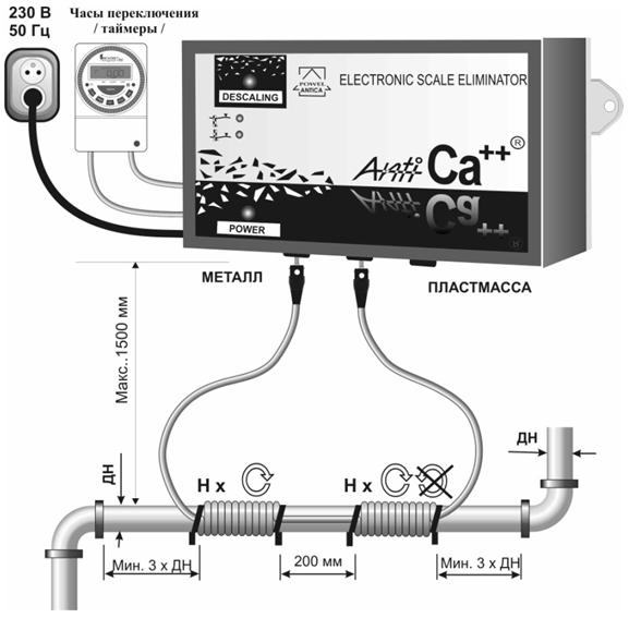 Паяный теплообменник Машимпэкс (GEA) GBH 200 Артём Подогреватель высокого давления ПВД-К-700-24-2,0 Ижевск